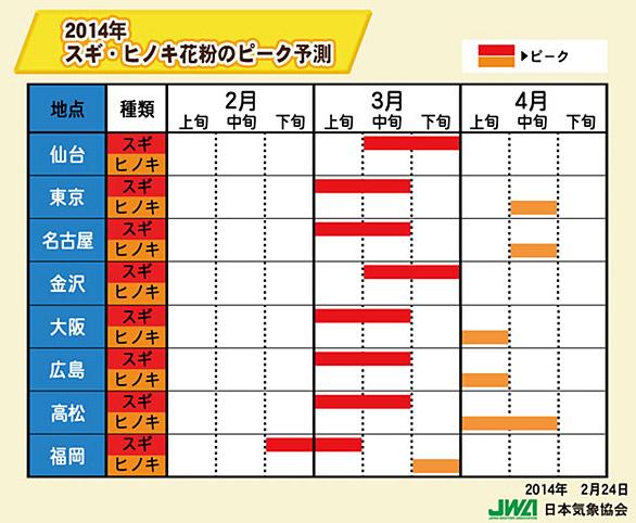 chart_large_3_20140224